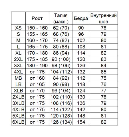 мотоштаны Komine PK-700, чёрные, 4XLB