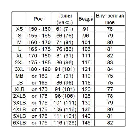 мотоштаны Komine PK-716, чёрные, XS