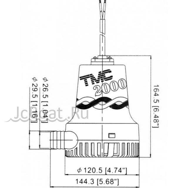TMC 1900 года