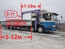Автокран MITSUBISHI FUSO SUPER GREAT 2002